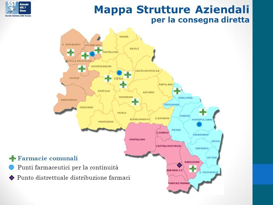 Mappa Strutture Aziendali