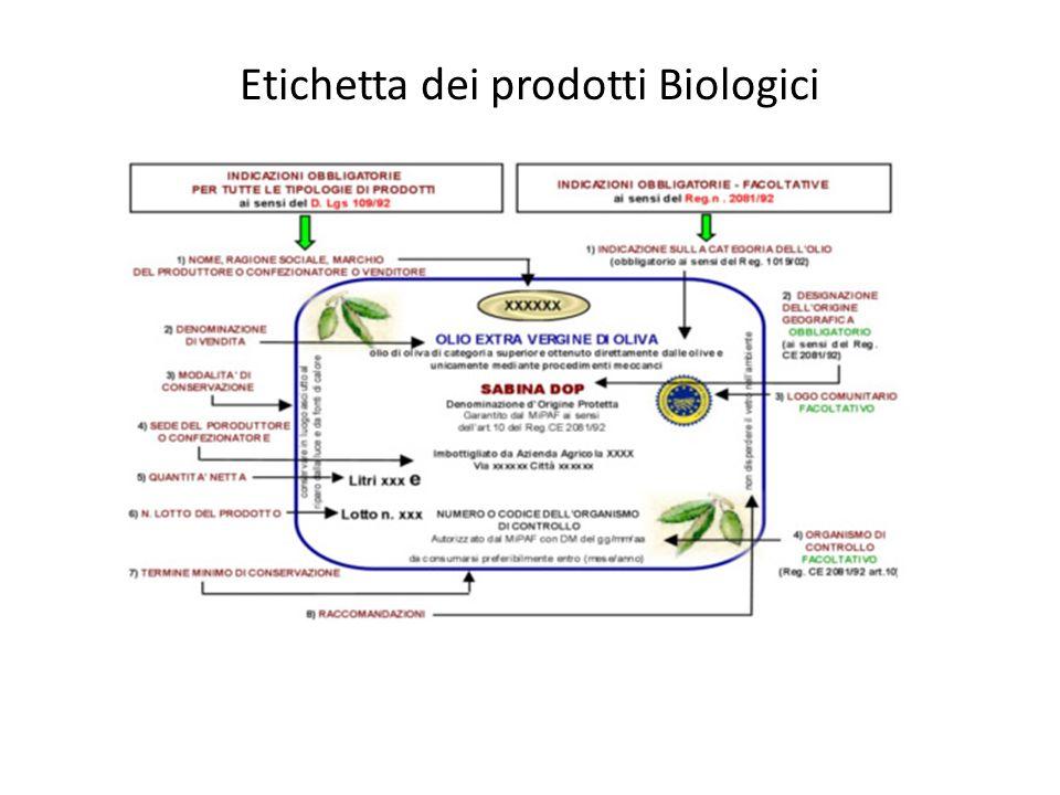 Etichetta dei prodotti Biologici