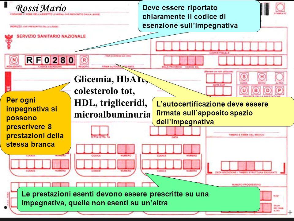 Rossi Mario Deve essere riportato chiaramente il codice di esenzione sull'impegnativa.