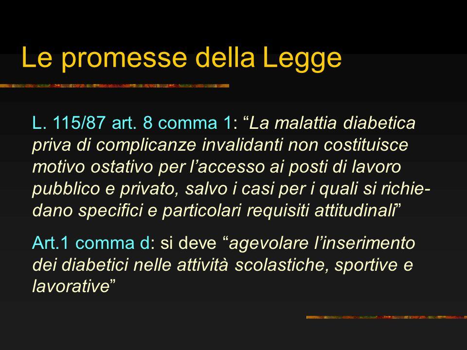 Le promesse della Legge