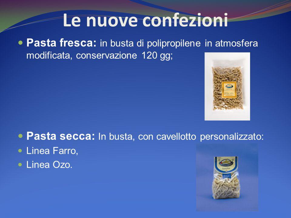 Le nuove confezioni Pasta fresca: in busta di polipropilene in atmosfera modificata, conservazione 120 gg;