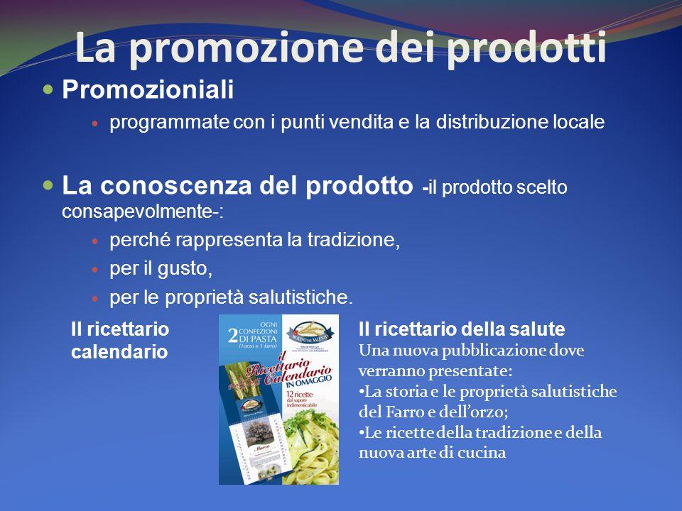La promozione dei prodotti