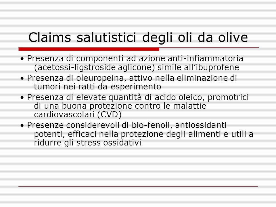 Claims salutistici degli oli da olive