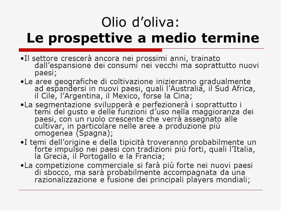Olio d'oliva: Le prospettive a medio termine