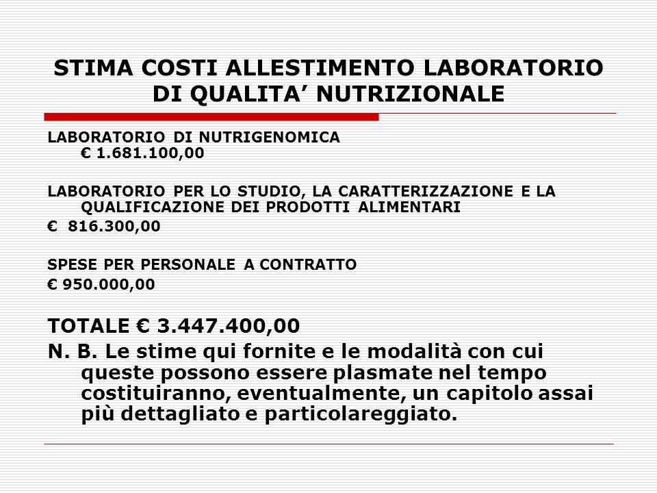 STIMA COSTI ALLESTIMENTO LABORATORIO DI QUALITA' NUTRIZIONALE