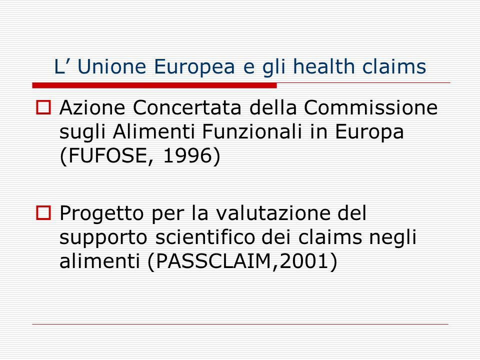 L' Unione Europea e gli health claims