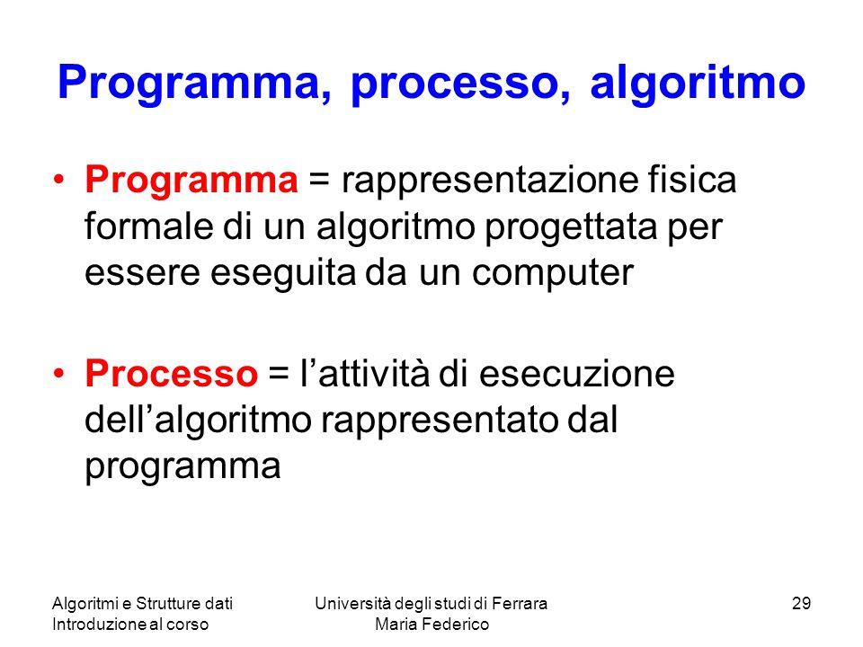 Programma, processo, algoritmo