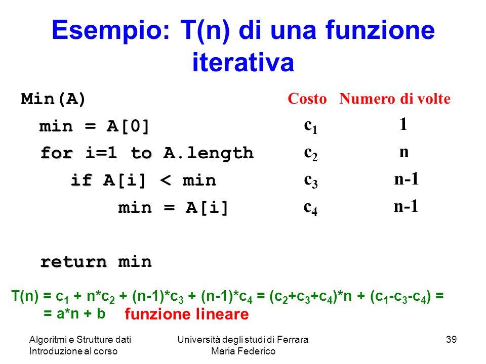 Esempio: T(n) di una funzione iterativa