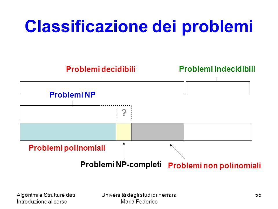Classificazione dei problemi