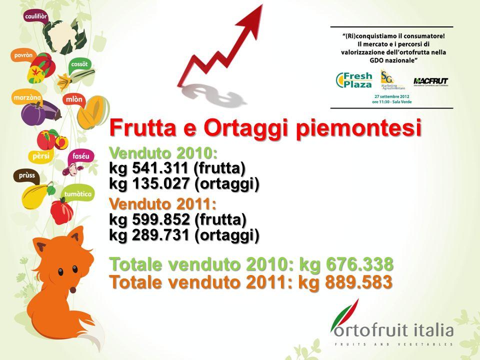 Frutta e Ortaggi piemontesi