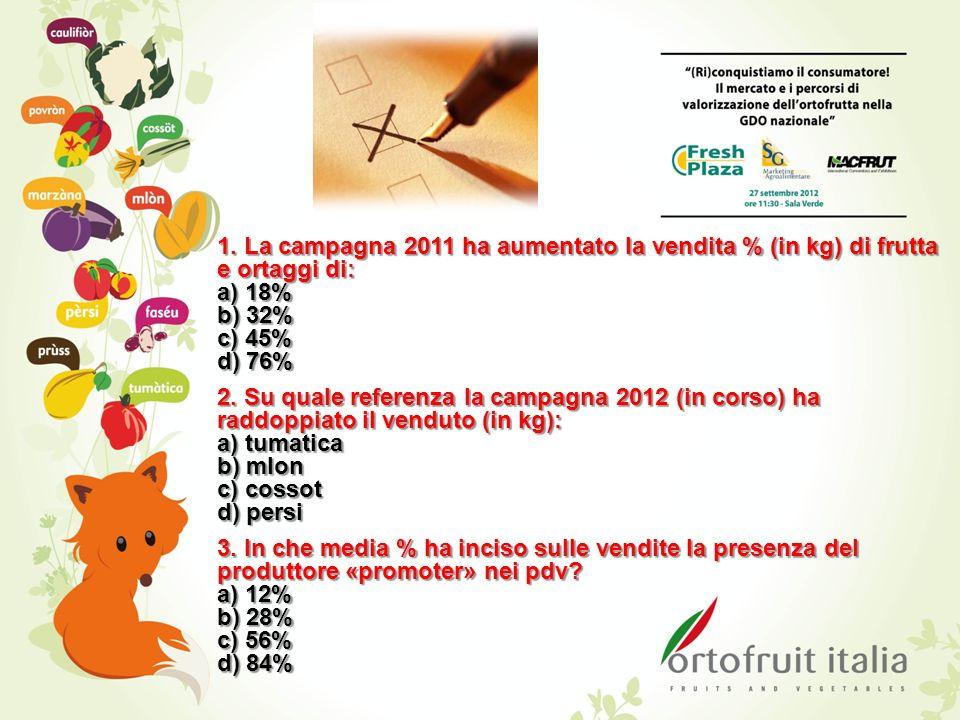 1. La campagna 2011 ha aumentato la vendita % (in kg) di frutta e ortaggi di: a) 18%