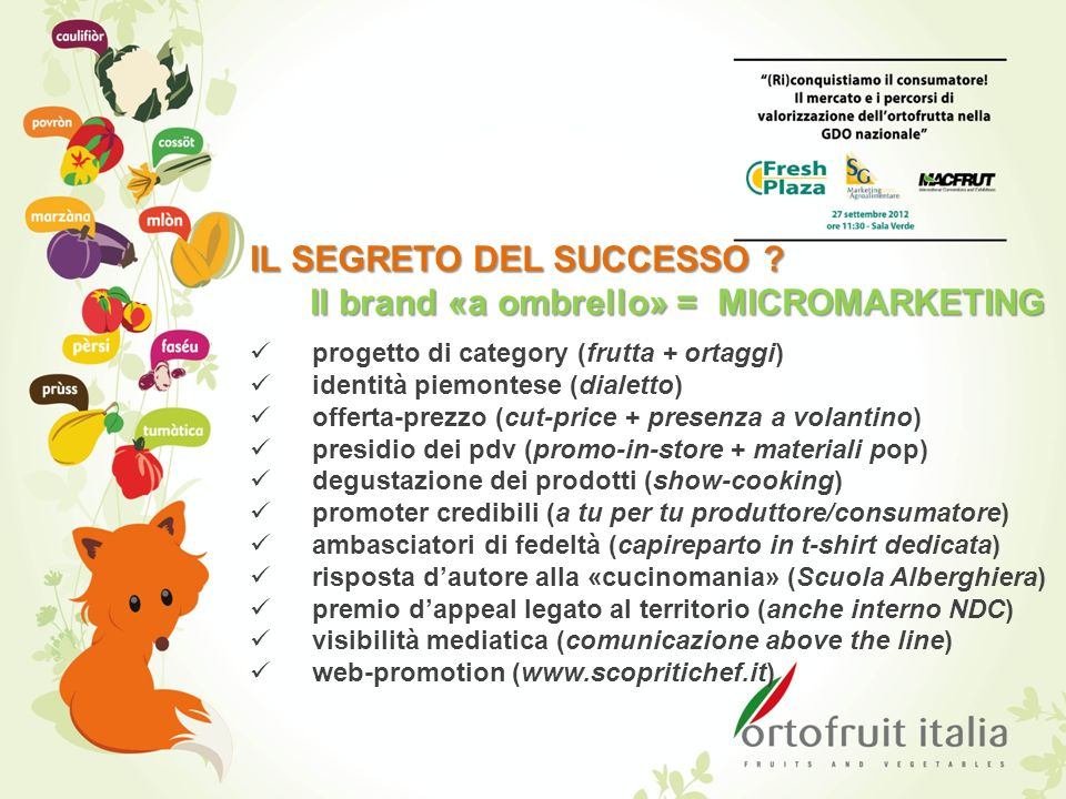 Il brand «a ombrello» = MICROMARKETING