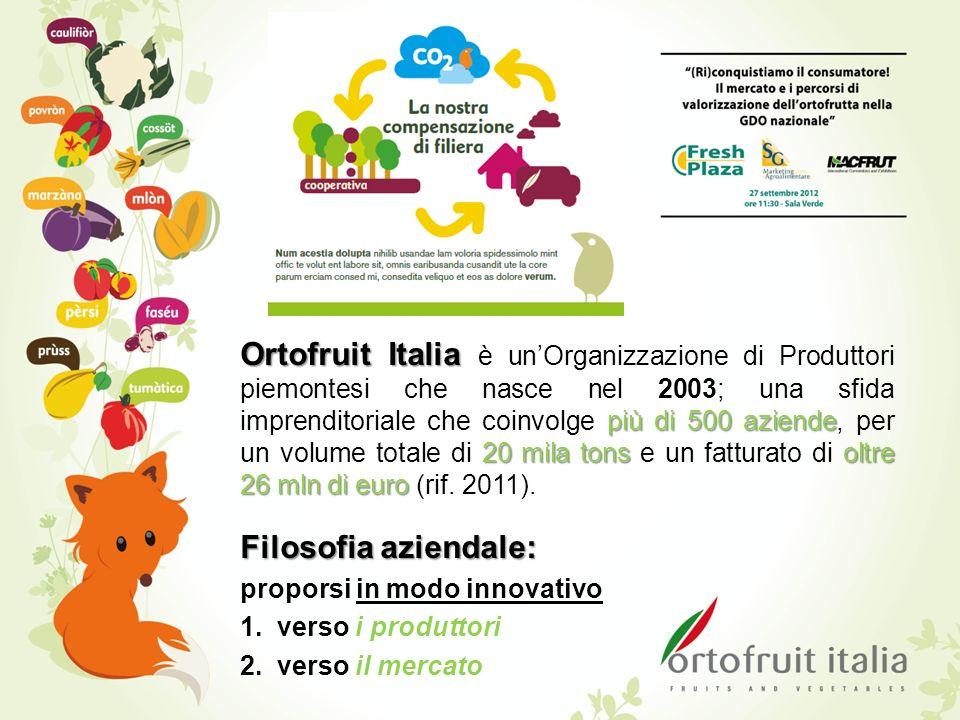 Ortofruit Italia è un'Organizzazione di Produttori piemontesi che nasce nel 2003; una sfida imprenditoriale che coinvolge più di 500 aziende, per un volume totale di 20 mila tons e un fatturato di oltre 26 mln di euro (rif. 2011).