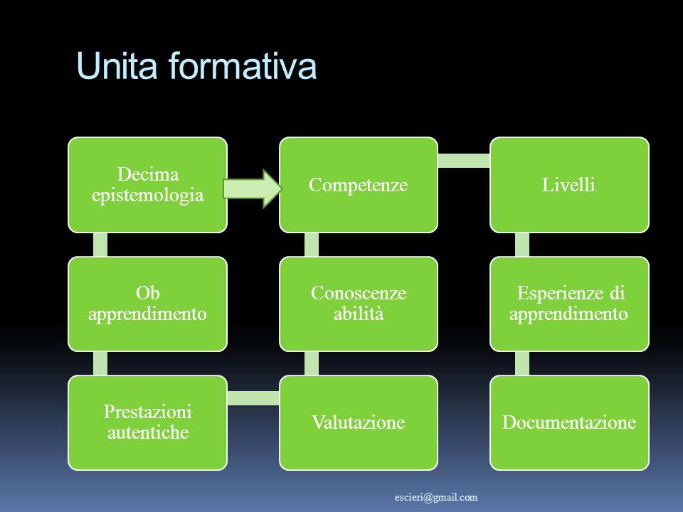 Unita formativa Decima epistemologia Ob apprendimento