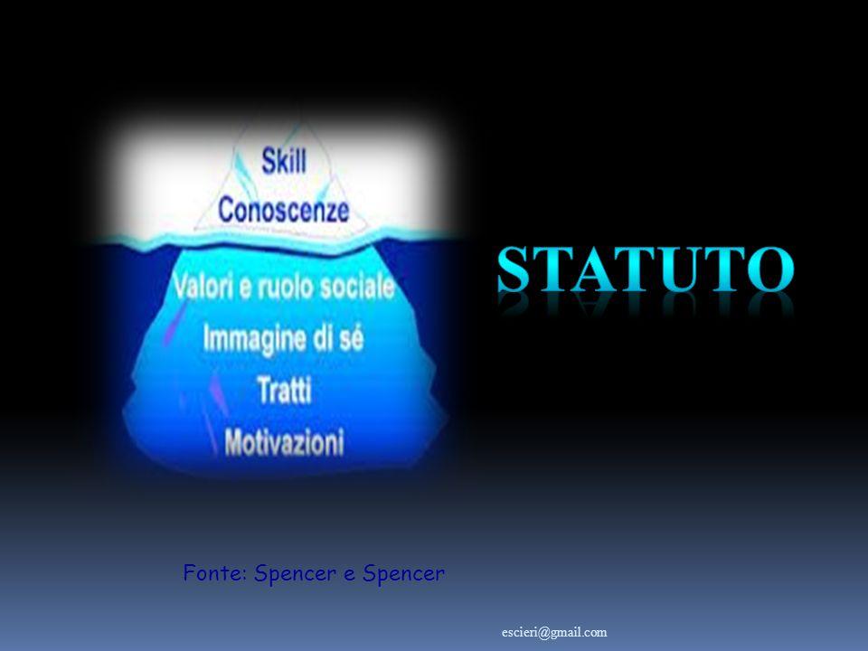 statuto Fonte: Spencer e Spencer escieri@gmail.com