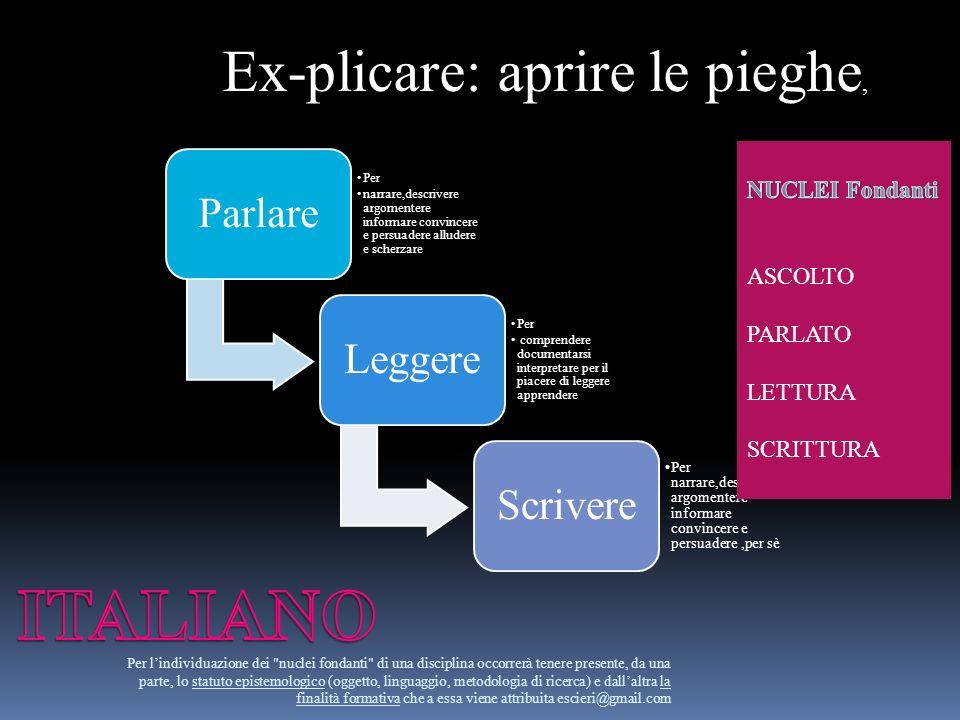 ITALIANO Ex-plicare: aprire le pieghe, Parlare Leggere Scrivere