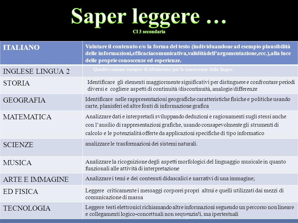 Saper leggere … ITALIANO INGLESE LINGUA 2 STORIA GEOGRAFIA MATEMATICA