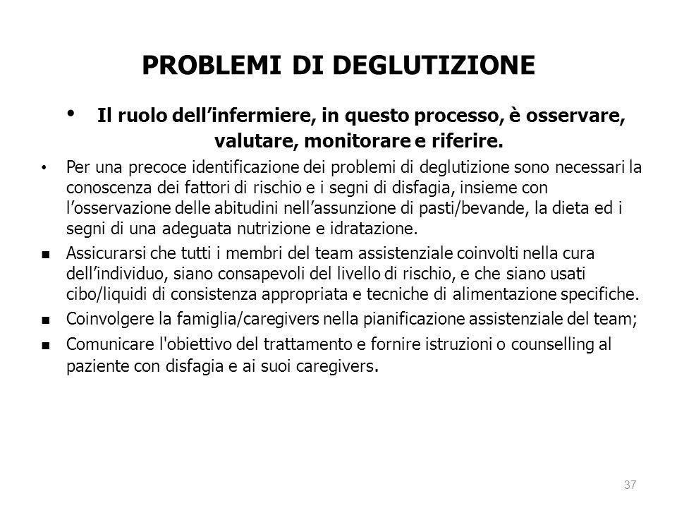 PROBLEMI DI DEGLUTIZIONE