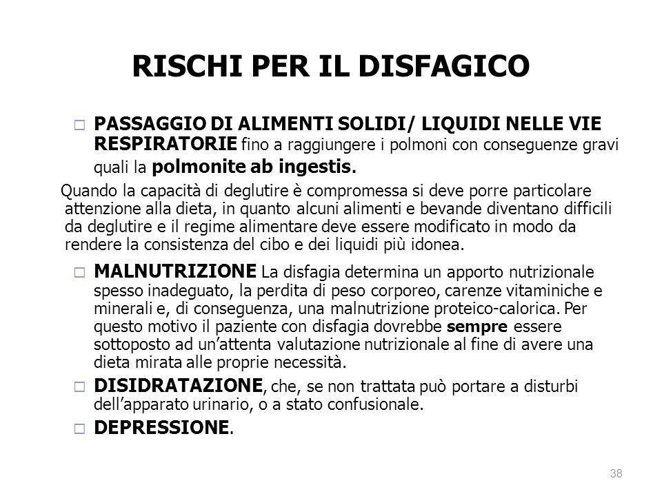 RISCHI PER IL DISFAGICO