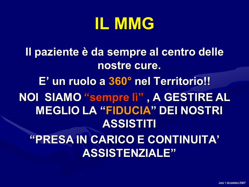 IL MMG Il paziente è da sempre al centro delle nostre cure.