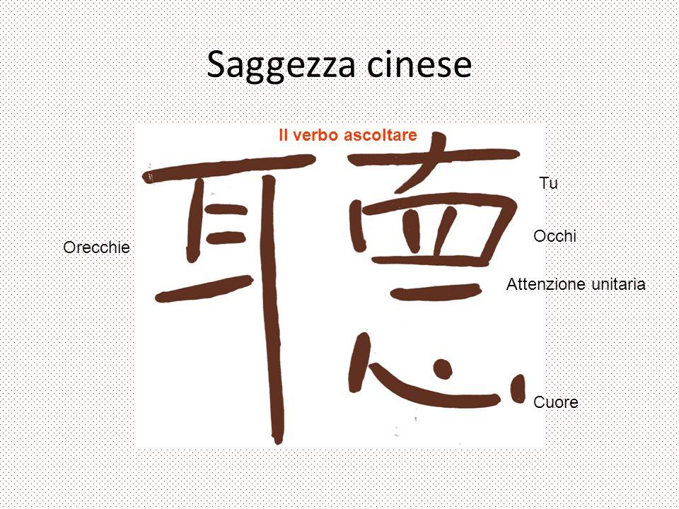 Saggezza cinese Il verbo ascoltare Tu Occhi Orecchie