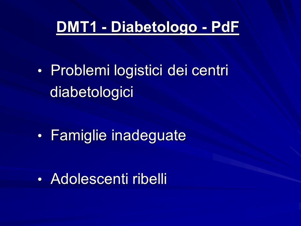 DMT1 - Diabetologo - PdF Problemi logistici dei centri.