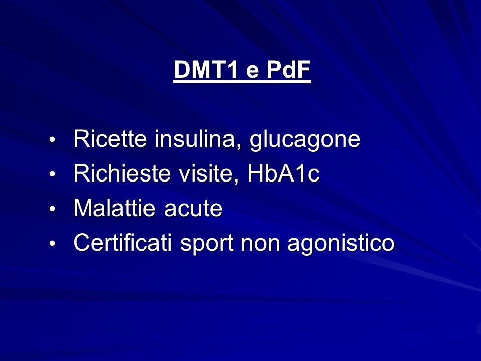 DMT1 e PdF Ricette insulina, glucagone. Richieste visite, HbA1c.
