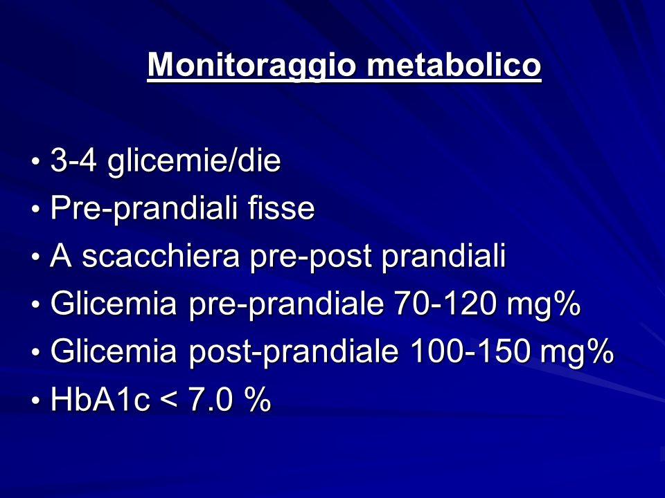 Monitoraggio metabolico