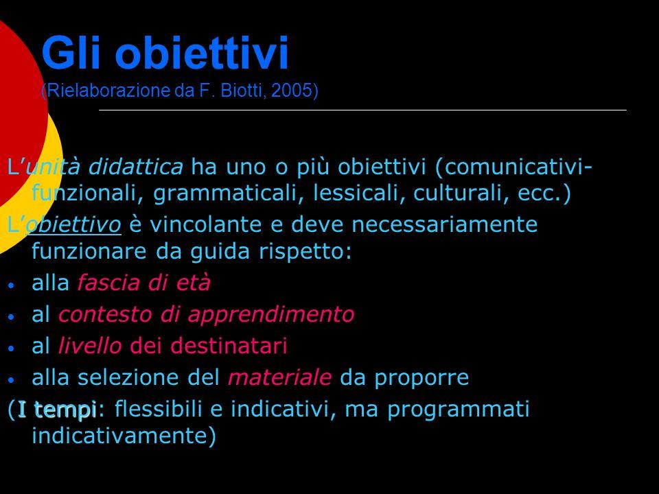 Gli obiettivi (Rielaborazione da F. Biotti, 2005)