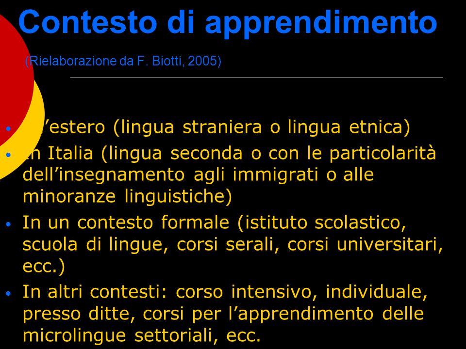 Contesto di apprendimento (Rielaborazione da F. Biotti, 2005)