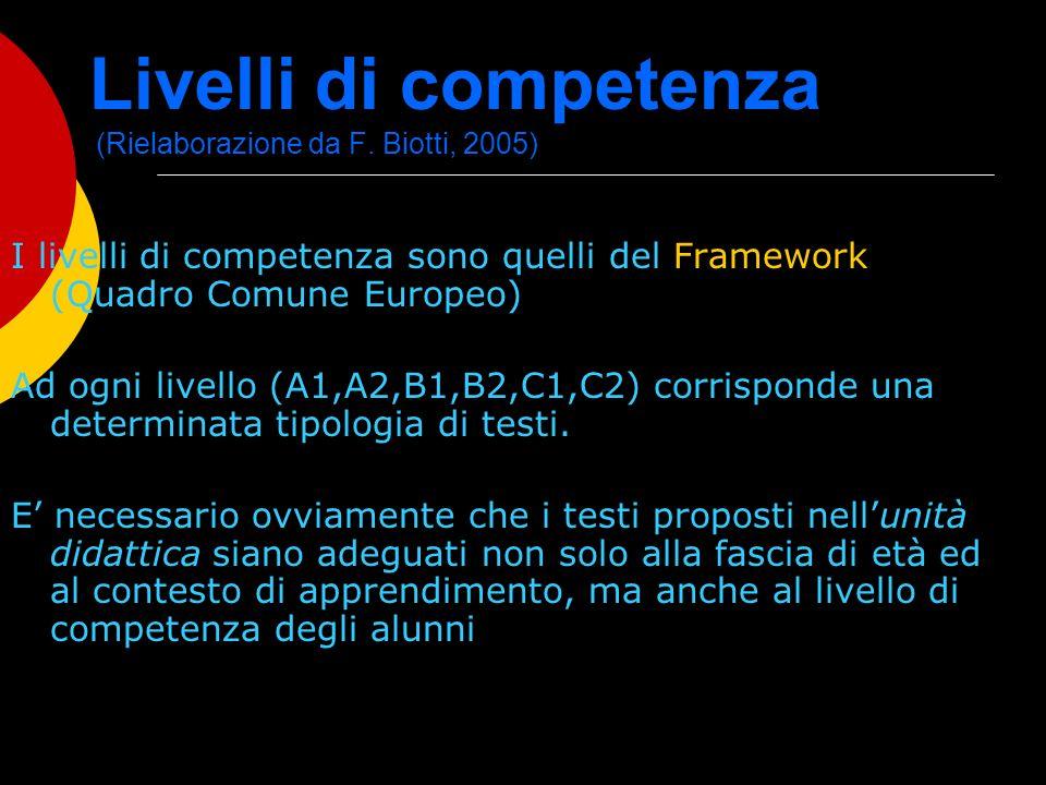 Livelli di competenza (Rielaborazione da F. Biotti, 2005)