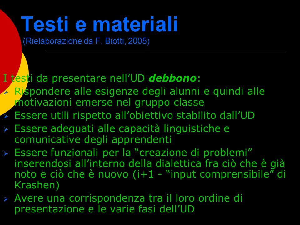 Testi e materiali (Rielaborazione da F. Biotti, 2005)