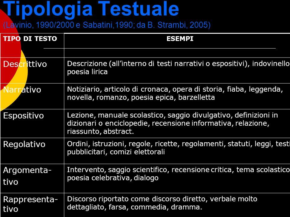 Tipologia Testuale (Lavinio, 1990/2000 e Sabatini,1990; da B
