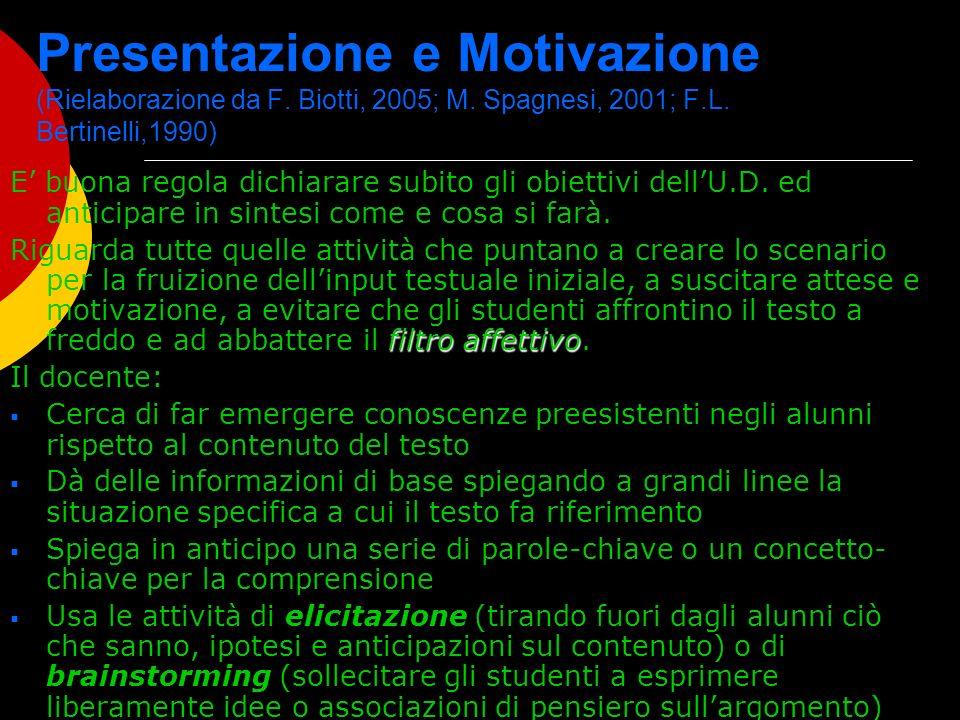Presentazione e Motivazione (Rielaborazione da F. Biotti, 2005; M