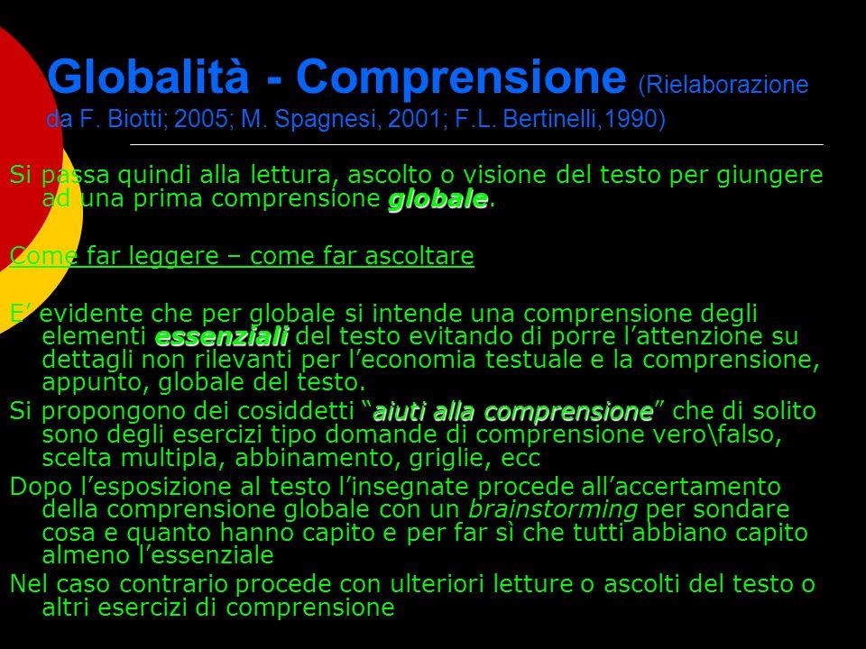 Globalità - Comprensione (Rielaborazione da F. Biotti; 2005; M
