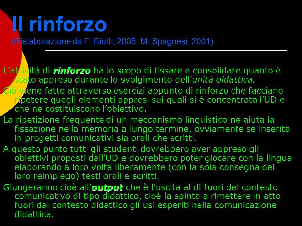 Il rinforzo (Rielaborazione da F. Biotti, 2005; M. Spagnesi, 2001)