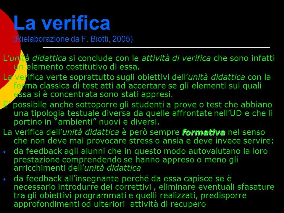 La verifica (Rielaborazione da F. Biotti, 2005)