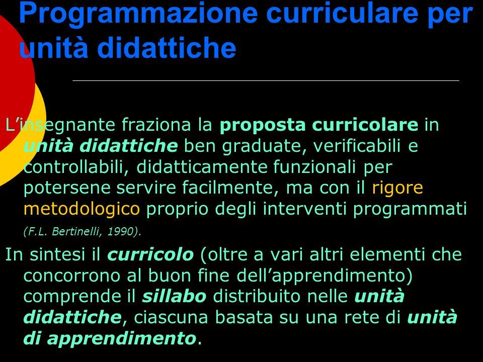 Programmazione curriculare per unità didattiche