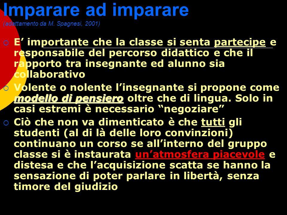 Imparare ad imparare (adattamento da M. Spagnesi, 2001)