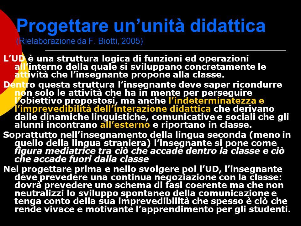 Progettare un'unità didattica (Rielaborazione da F. Biotti, 2005)