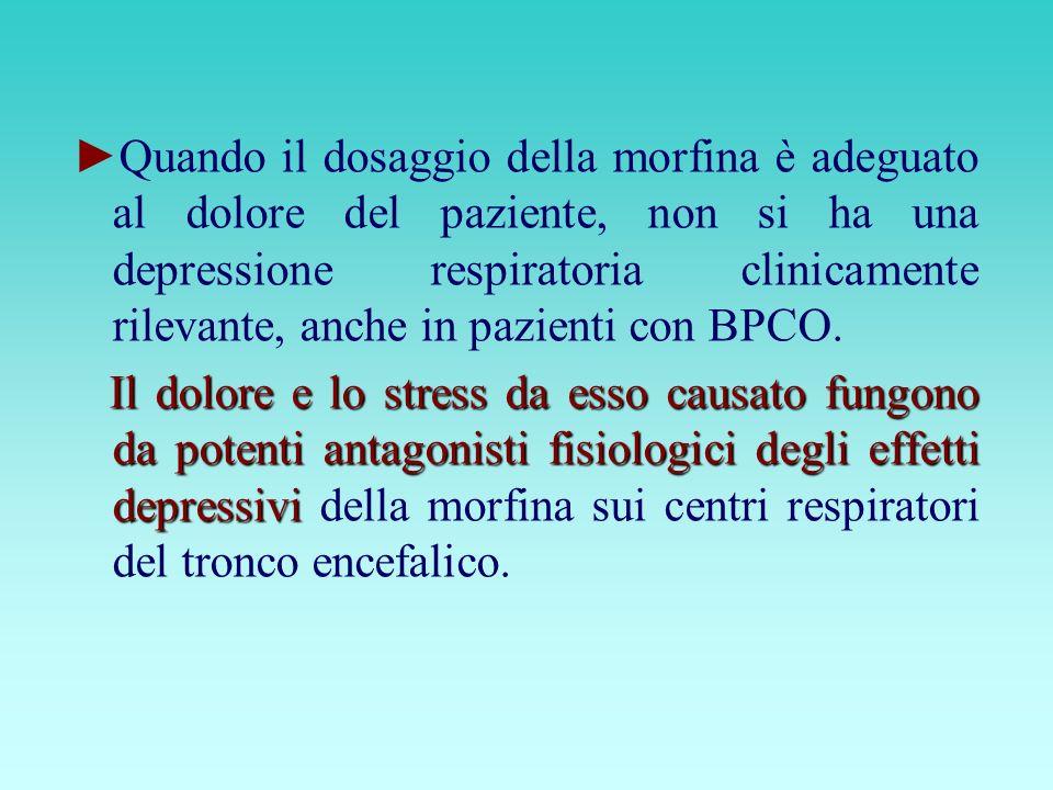 Quando il dosaggio della morfina è adeguato al dolore del paziente, non si ha una depressione respiratoria clinicamente rilevante, anche in pazienti con BPCO.