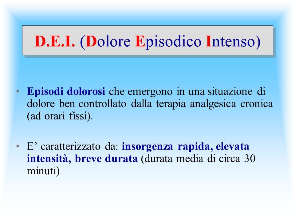 D.E.I. (Dolore Episodico Intenso)