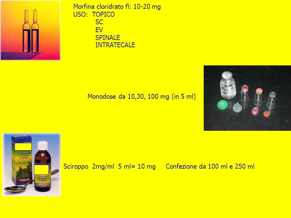 Morfina cloridrato fl: 10-20 mg