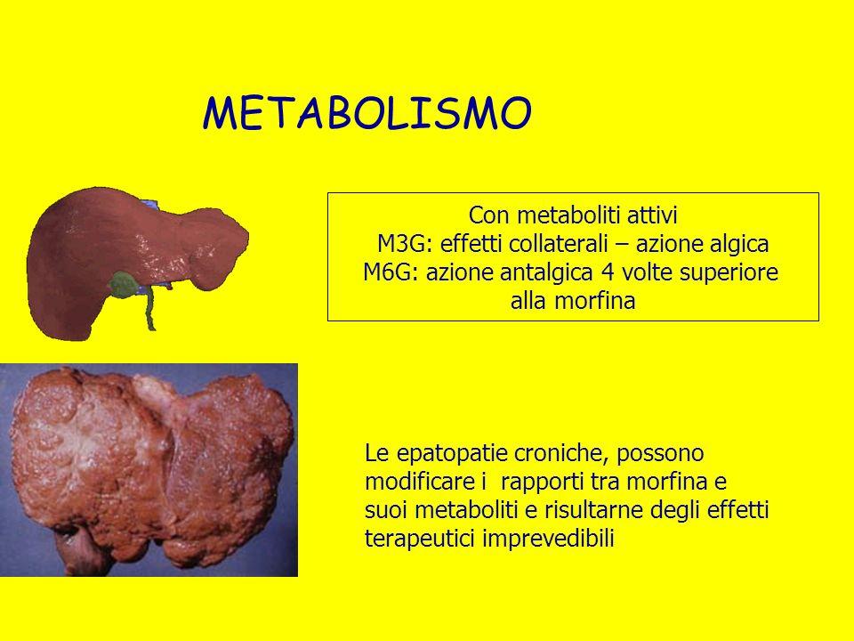 METABOLISMO Con metaboliti attivi