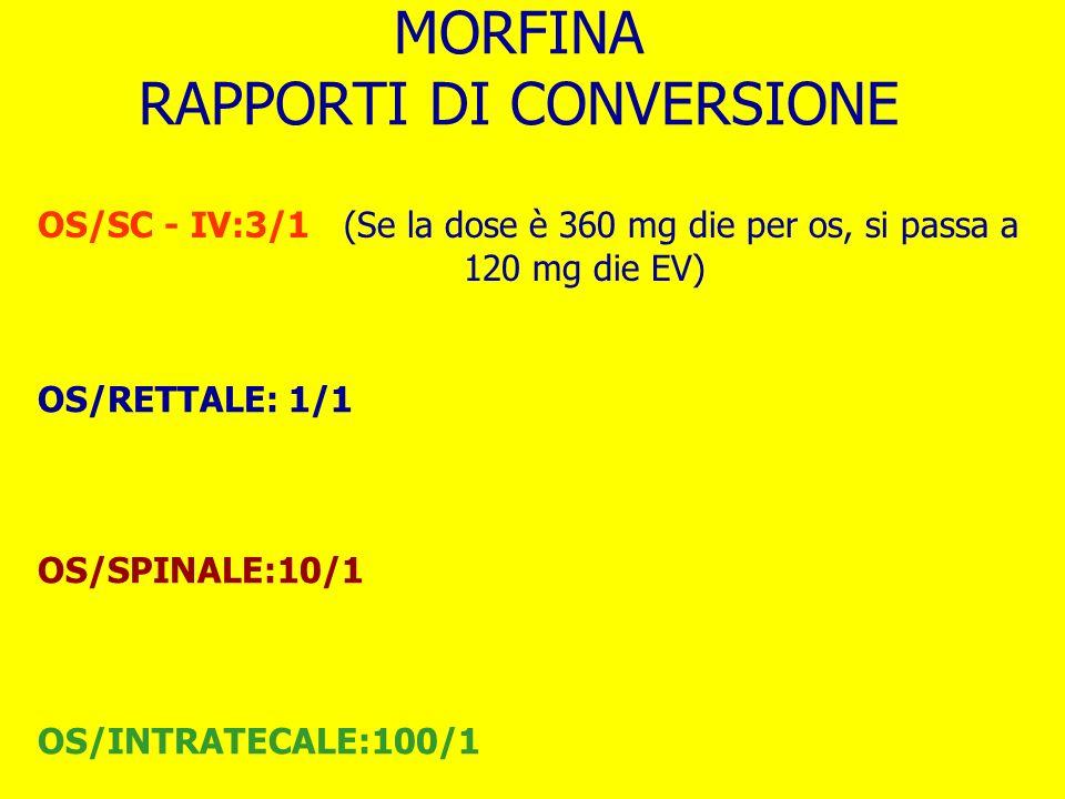 MORFINA RAPPORTI DI CONVERSIONE