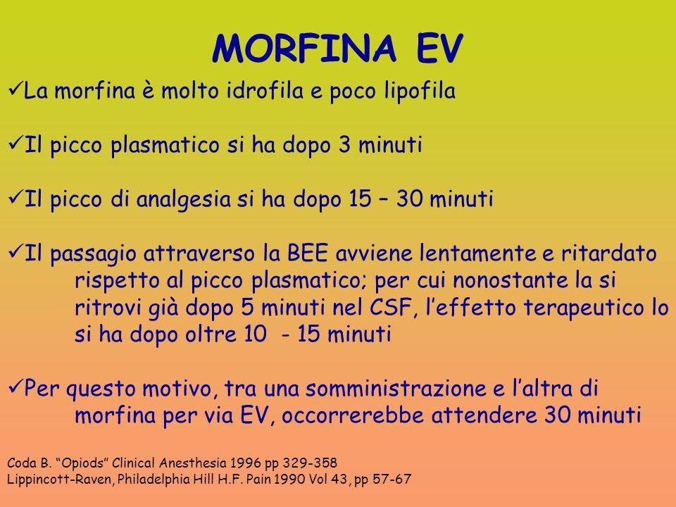 MORFINA EV La morfina è molto idrofila e poco lipofila