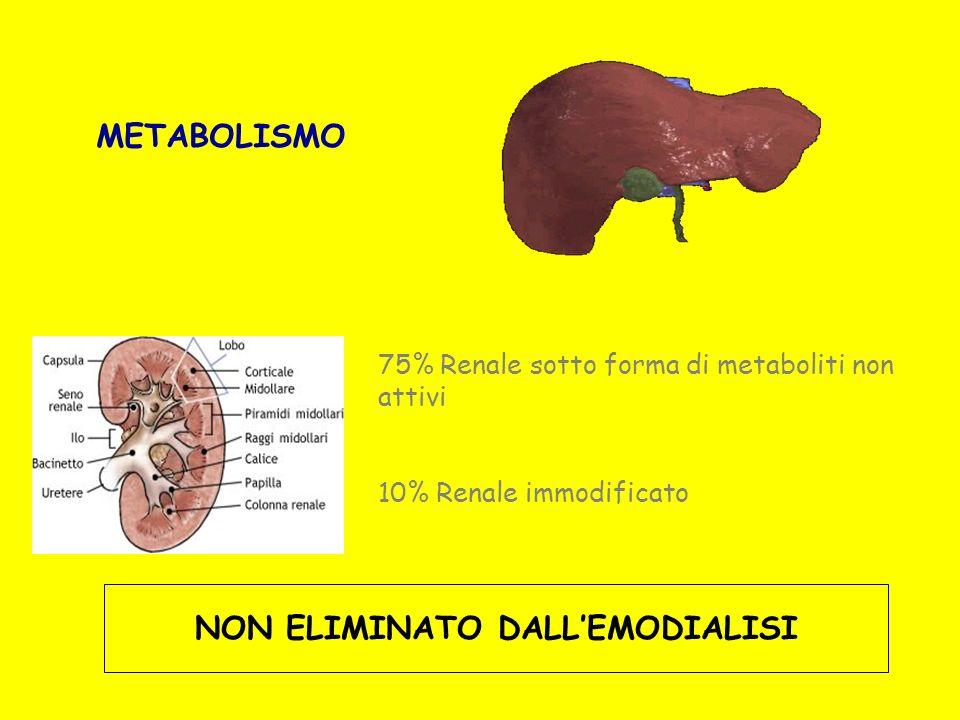 NON ELIMINATO DALL'EMODIALISI
