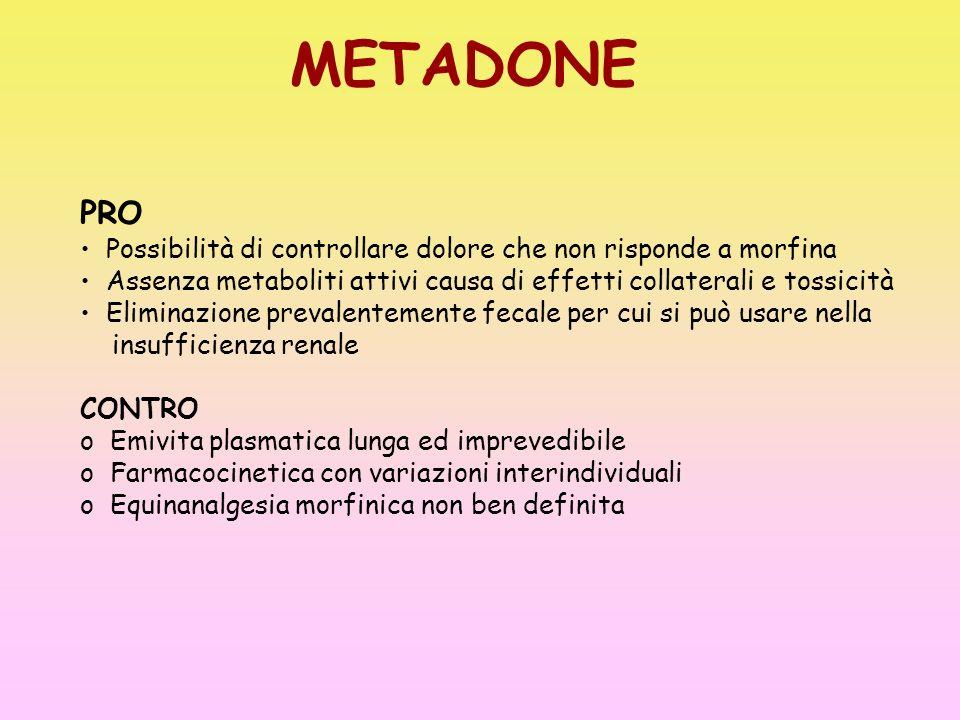 METADONE PRO. Possibilità di controllare dolore che non risponde a morfina. Assenza metaboliti attivi causa di effetti collaterali e tossicità.