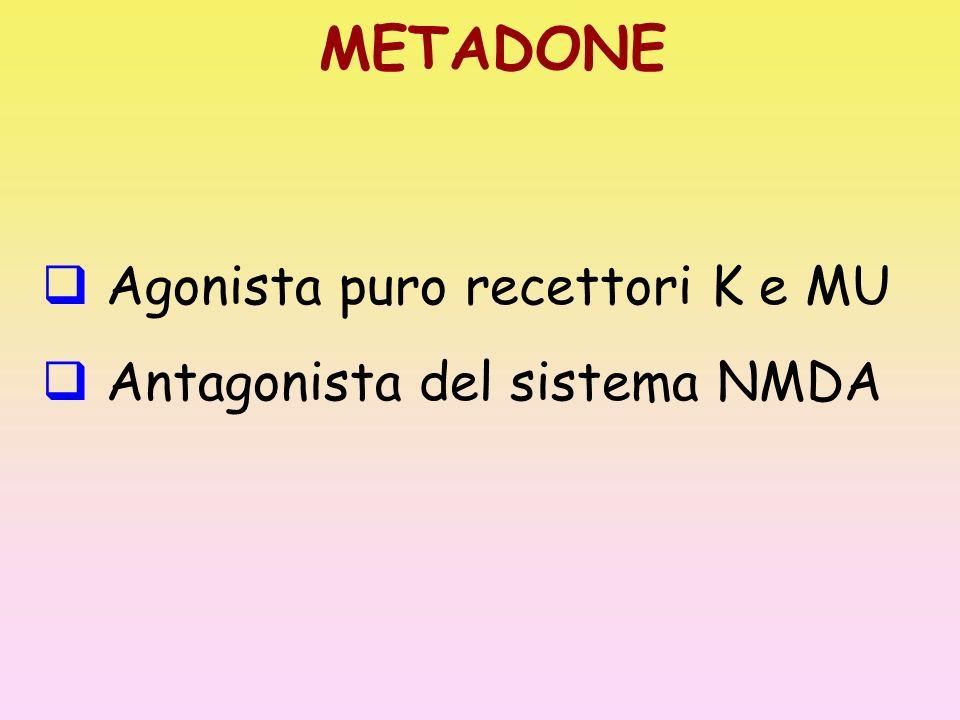 METADONE Agonista puro recettori K e MU Antagonista del sistema NMDA