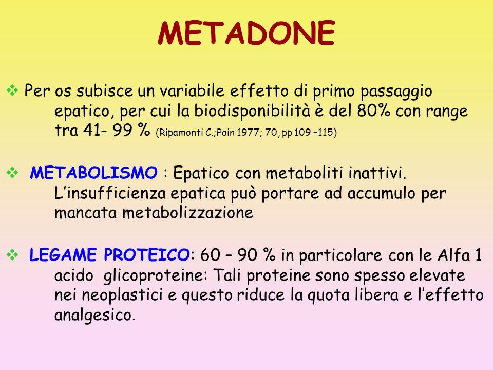 METADONE Per os subisce un variabile effetto di primo passaggio